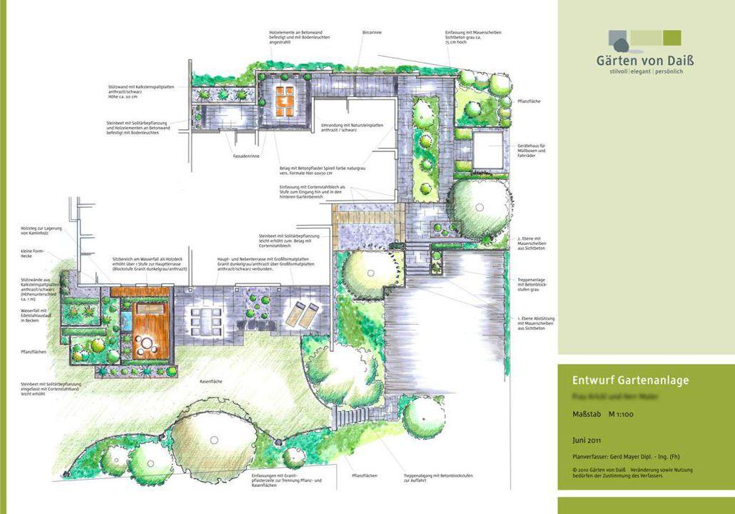 Gartenplan_c