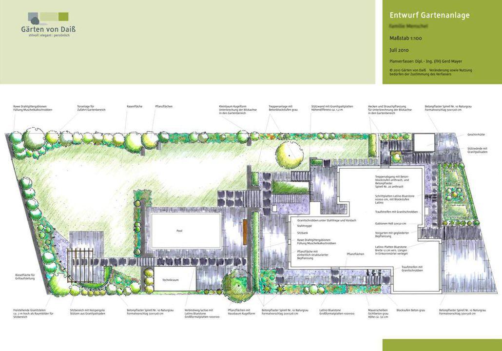Gartenplan_d