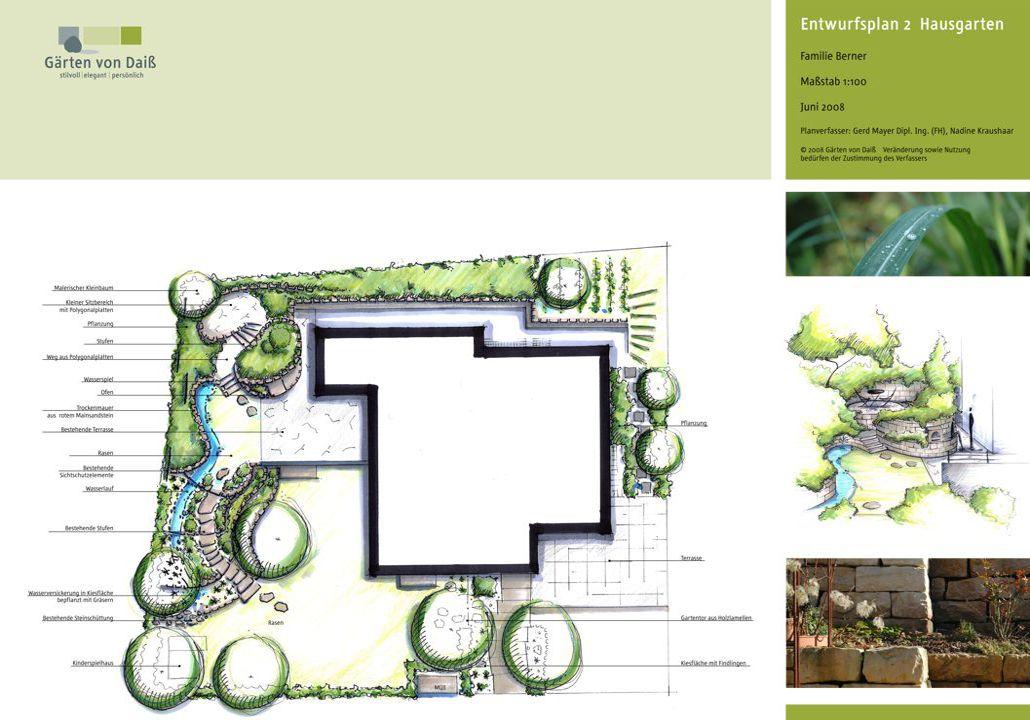 Gartenplan_f